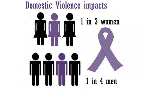 Domestic violence: the issue explained