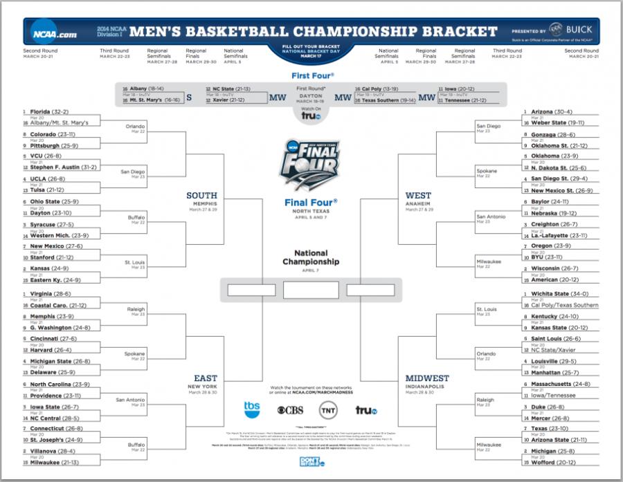 NCAA bracket from NCAA.com