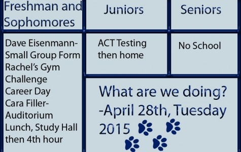 What you need to know for ACT day!