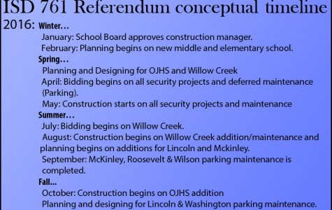 ISD 761 Referendum update