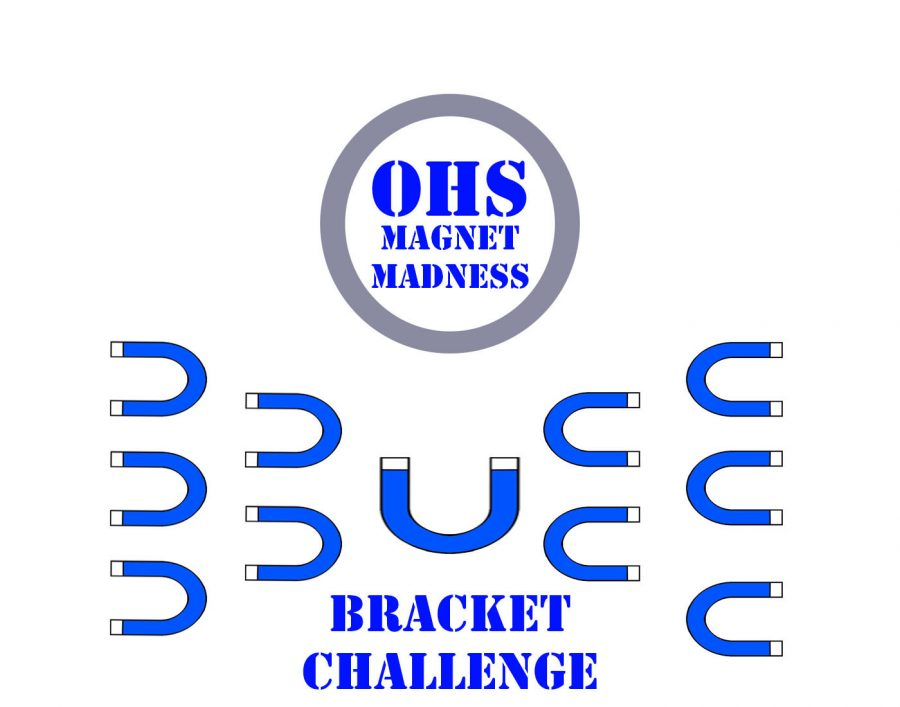 NCAA March Magnet Bracket Challenge held by Magnet.
