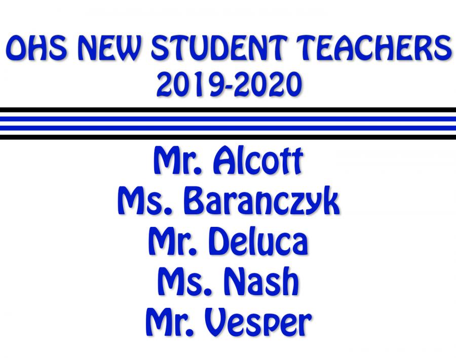Student+Teacher%3A+Alcott%2C+Baranczyk%2C+Deluca%2C+Mash%2C+Vesper