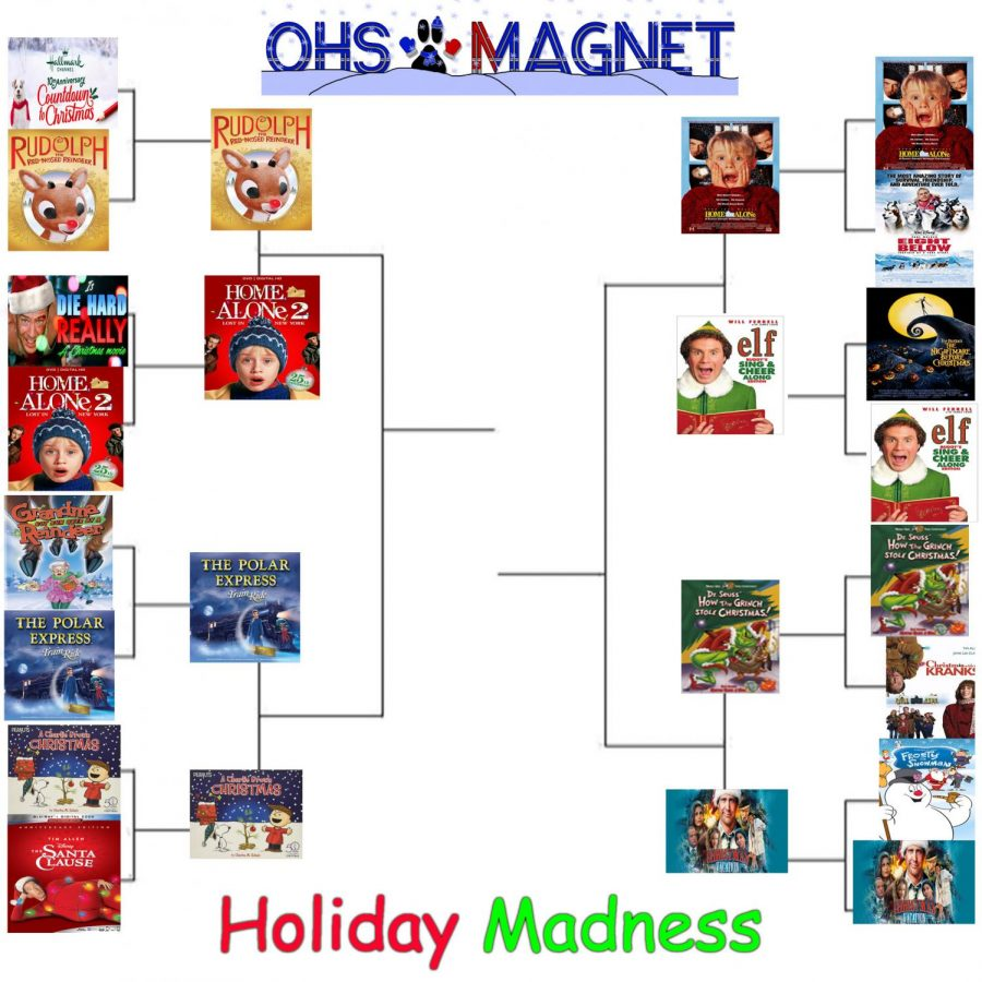 Christmas movie and song brackets.