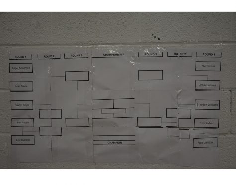 Basketball Extravaganza Bracket