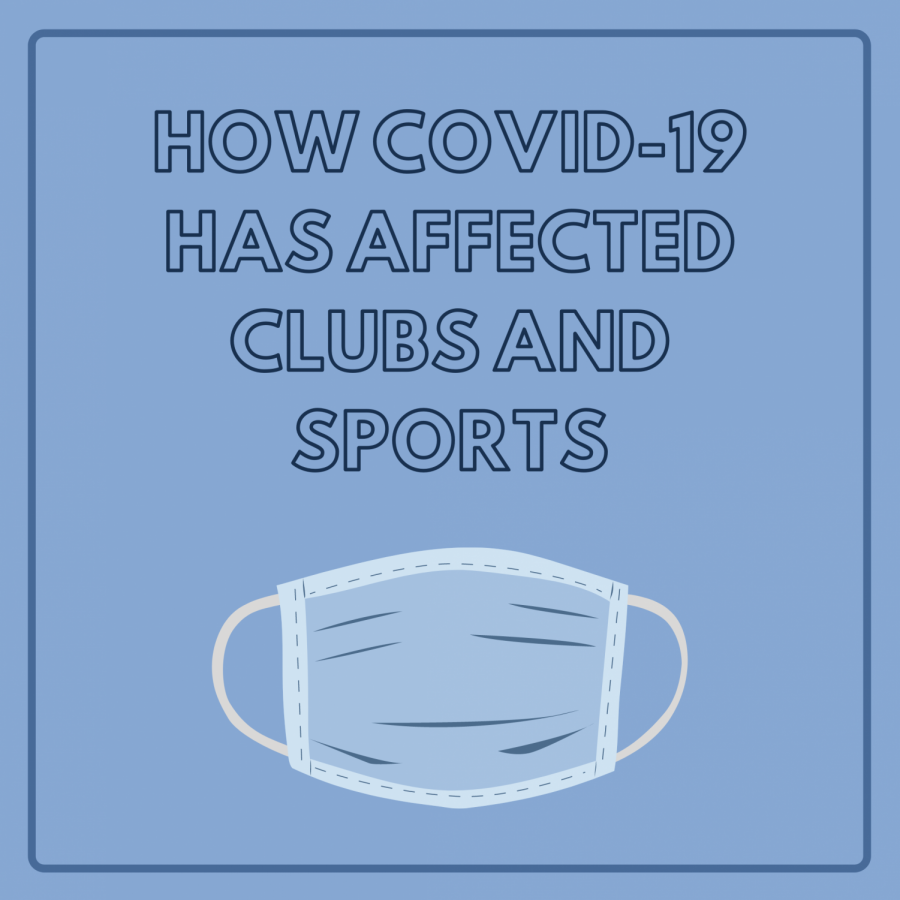 How COVID-19 has affected clubs and sports