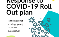 Opinion Poll: COVID-19 Vaccine Roll Out