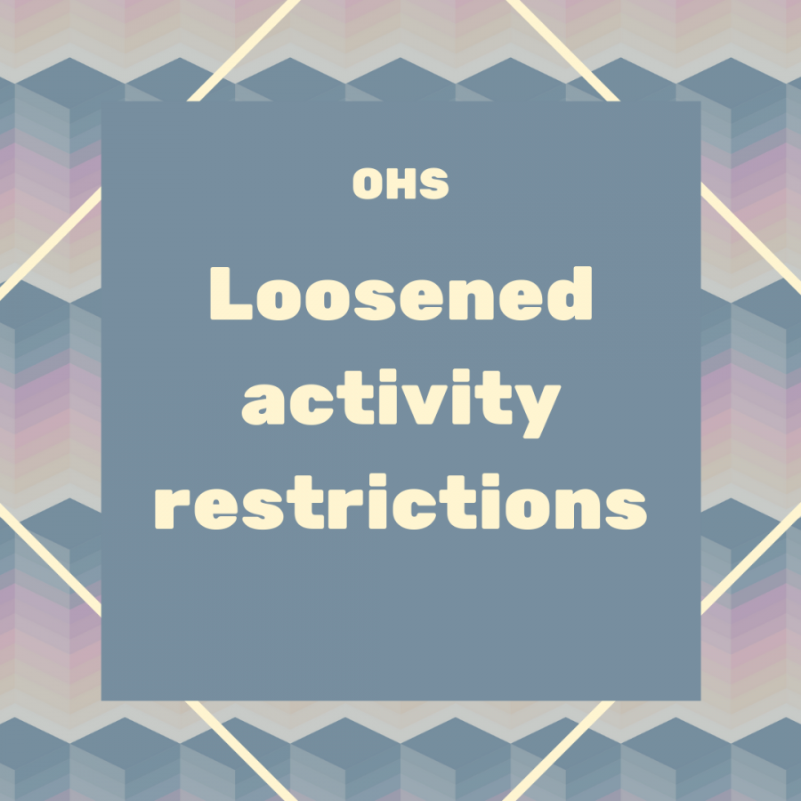 Loosened activity restrictions